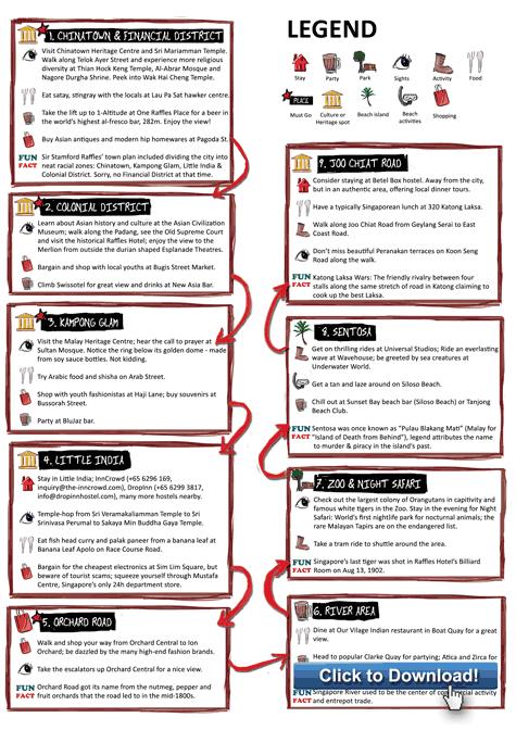 Singapore Backpacker Cheatsheet from GuideGecko